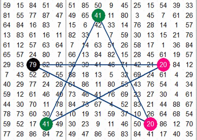 numeri del lotto